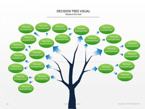 decision tree essay Decision trees a primer for decision-making professionals by rafael olivas 2007 decision trees a primer for decision-making professionals ii decision trees a primer for decision-making professionals table of contents section page preface.