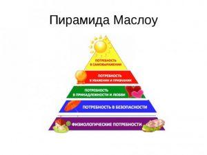 Психология в картинках